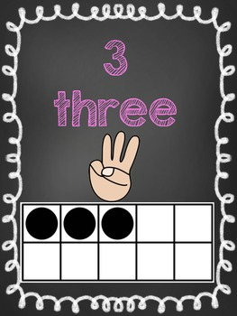 Chalkboard Themed Colorful Number Posters 0-30- With 10 Frames!