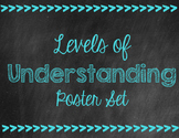 Chalkboard Themed Levels of Understanding Poster Set