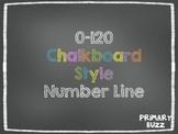 Chalkboard Themed Number Line -20 - 180!