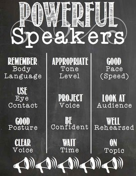 Speaking and Listening Posters Chalkboard Themed