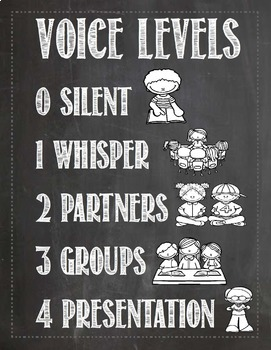 Voice Level Management Posters Chalkboard Themed