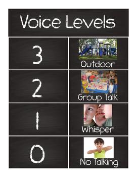 Chalkboard Voice Level Chart