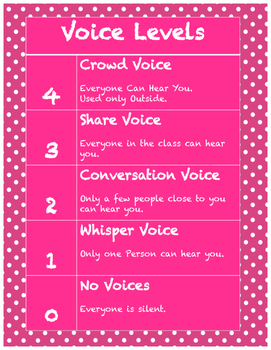 Chalkboard Voice Level Poster