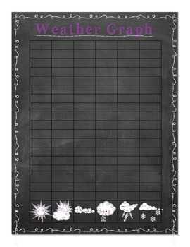Chalkboard Weather Graph