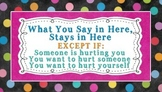 """Chalkboard - What You Say in Here Stays in Here Poster 36""""x20"""""""