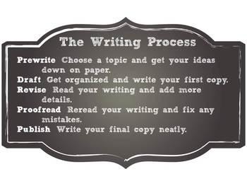 Chalkboard Writing Process
