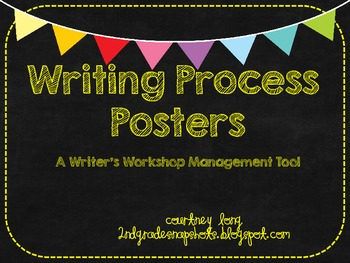 Chalkboard Writing Process Posters and Management System with Picture Clues