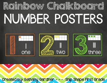 Chalk it Up! Rainbow Chalkboard Number Posters