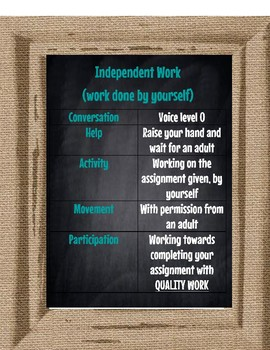 EDITABLE Chalkboard and Burlap Themed CHAMPS Procedure Posters