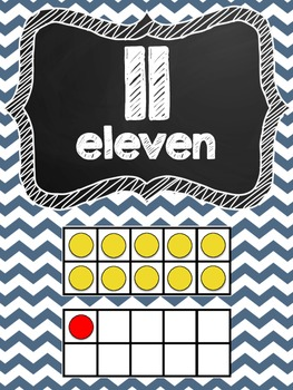 Chalkboard and Blue Chevron Style Number Posters (0-20)