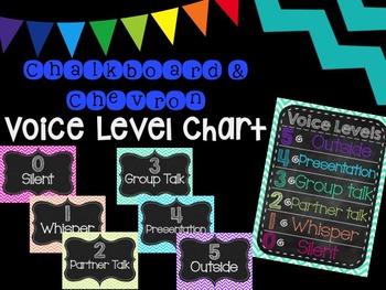 Chalkboard and Chevron Voice Level Chart