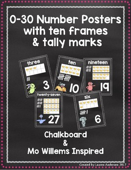 Chalkboard and Mo Willems Inspired Number Posters with Ten Frames and Tallys