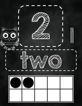 Chalkboard and Owl Number Posters
