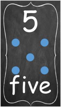 Chalkboard numerals 1-10