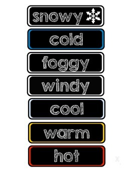 Chalkboard {weather and temperature}