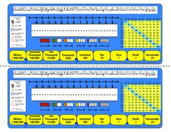 Back to School Desk Tags: Upper Elementary (Sea Blue)