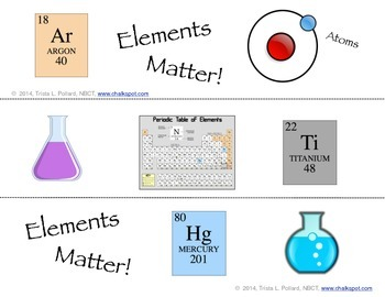 Bulletin Board Border: (Chemistry Theme)