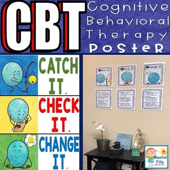 Negative Thoughts & Distortions CBT Poster with Tools