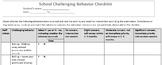 School Challenging Behaviour Checklist