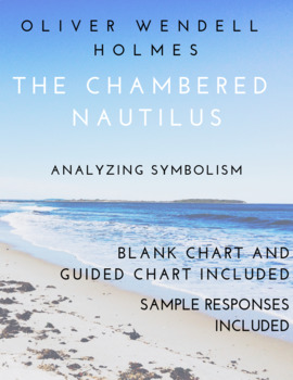 Chambered Nautilus Symbolism Analysis, Oliver Wendell Holmes, Fireside Poetry