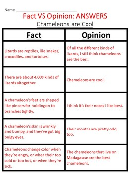 Chameleons are Cool Fact & Opinion Sort