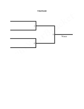 Championship of Books - March Madness Style