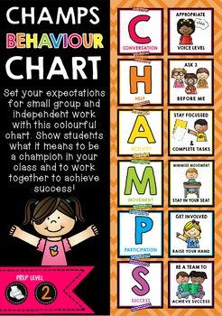 Champs Behaviour & Expectations Chart