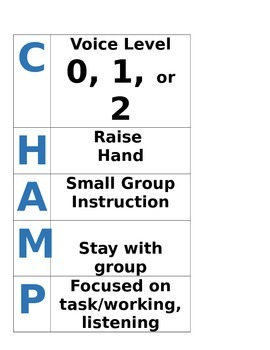 Champs Poster for Small Group Instruction