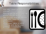 Champs PowerPoint for Cafeteria Behavior