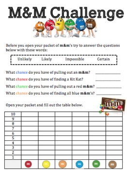 Chance Activity with M&M's