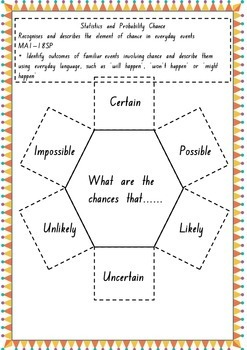 Chance/Probability activities