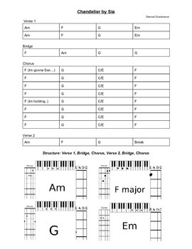 Chandelier - Sia - Lead-sheet for bass, guitar and piano