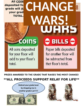 Change War Fundraiser Poster