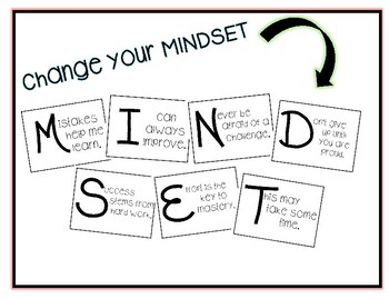 Change Your Mindset Bulletin Board Set