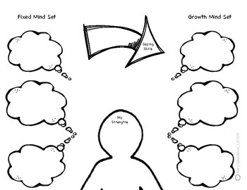 Growth Mindset & Positive Self Talk Graphic Organizers