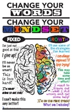 Change Your Words - Change Your Mindset: Attitude Character Classroom Poster