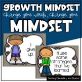 Primary Burlap Change Your Words, Change Your Mindset Posters