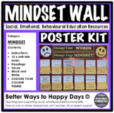 Change Your Words Change Your Mindset - Wall Poster Kit
