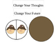 Change Your thoughts - Change Your Future
