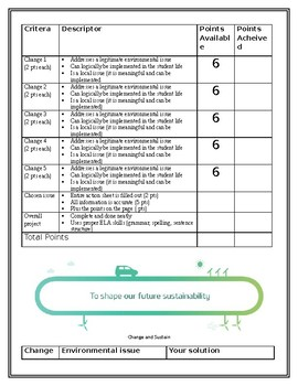 Change and Sustain - Environmental Science Activity for Sustainability