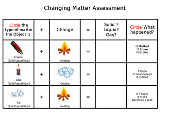 Change in Matter Assessment