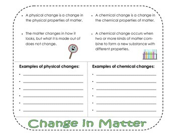 Change in Matter