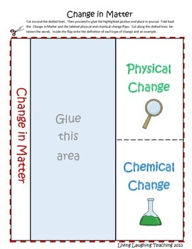 Change in Matter Activity Packet