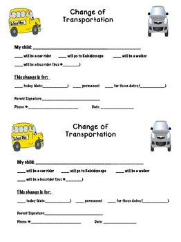 Change in Transportation Forms