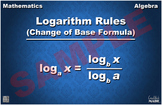 Change of Base Formula (Logarithms) Math Poster