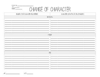 Change of Character