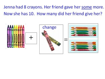 Change plus change minus story problems with pictures (addition and subtraction)