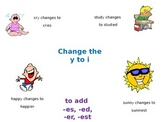 Change y to i Anchor Chart