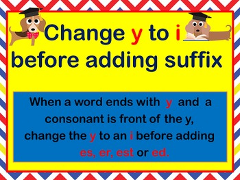 """Change """"y"""" to """"i"""" before -ed, es,er,est PowerPoint"""