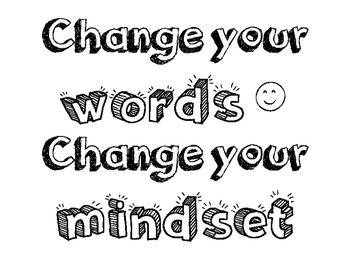Change your words- Change your mindset - Growth Mindset Poster